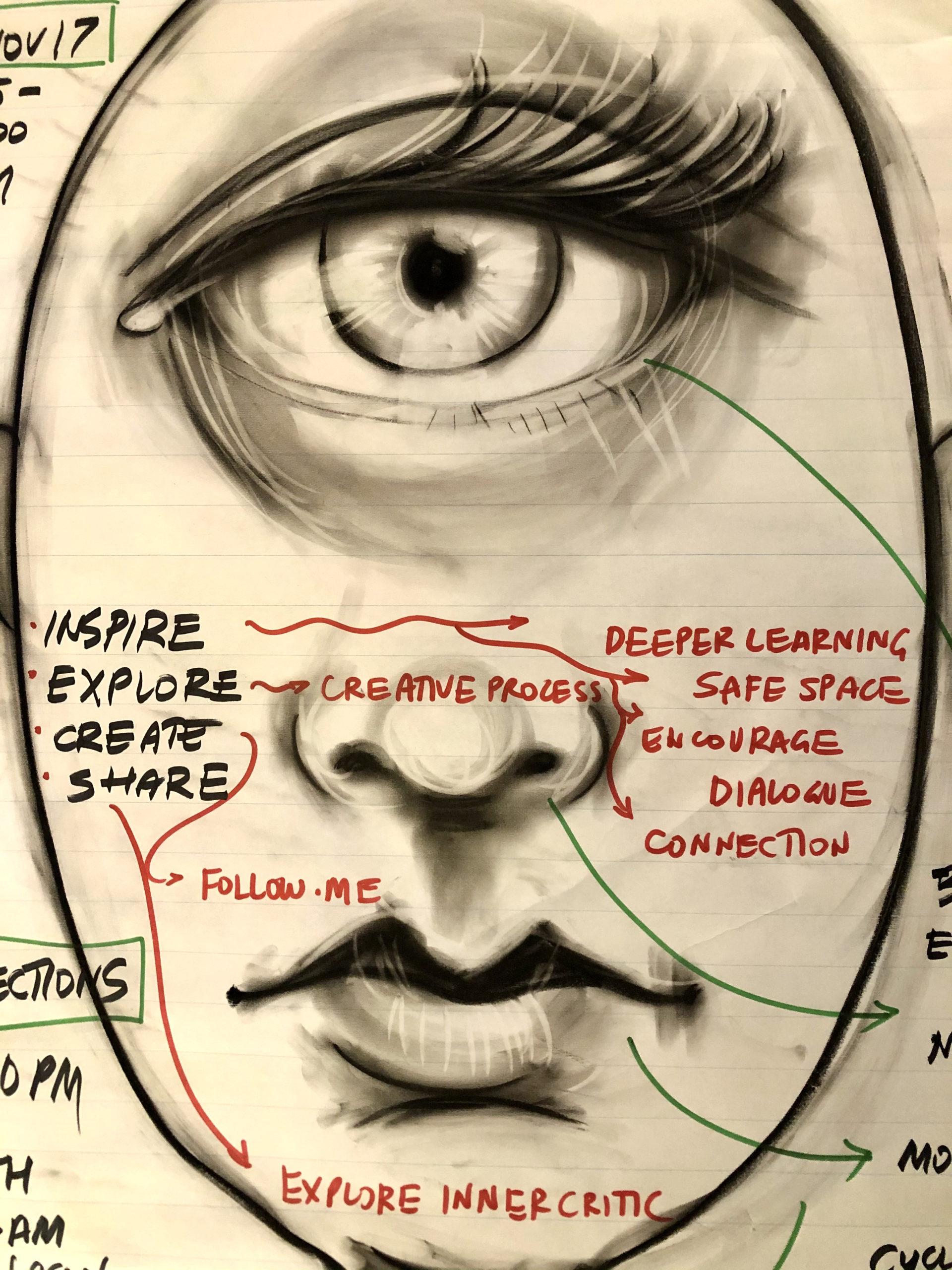 Creative Cyclops
